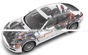 Le auto ibride,saranno il futuro del trasporto? Ecco i vantaggi e gli svantaggi di questo mezzo
