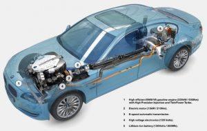 Le auto ibride,saranno il futuro del trasporto? Ecco i vantaggi e gli svantaggi di questo mezzo 2