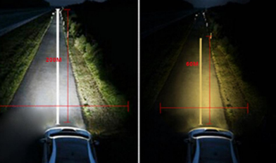 Lampadine led auto: caratteristiche e scelta 1